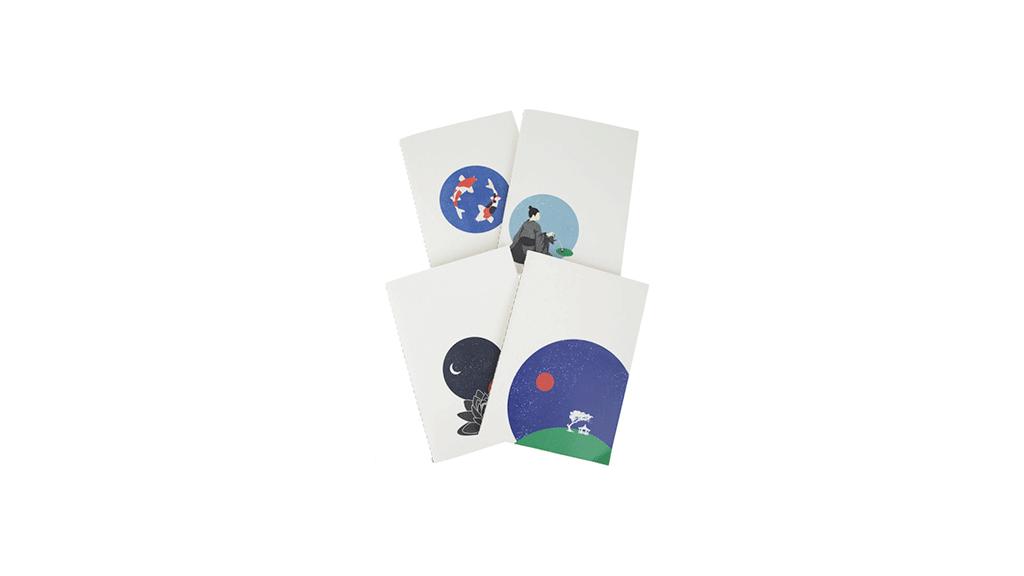 Chado Notebooks